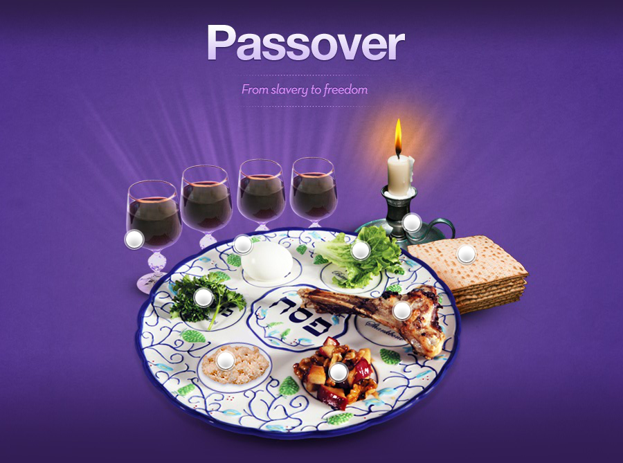 Passover Map